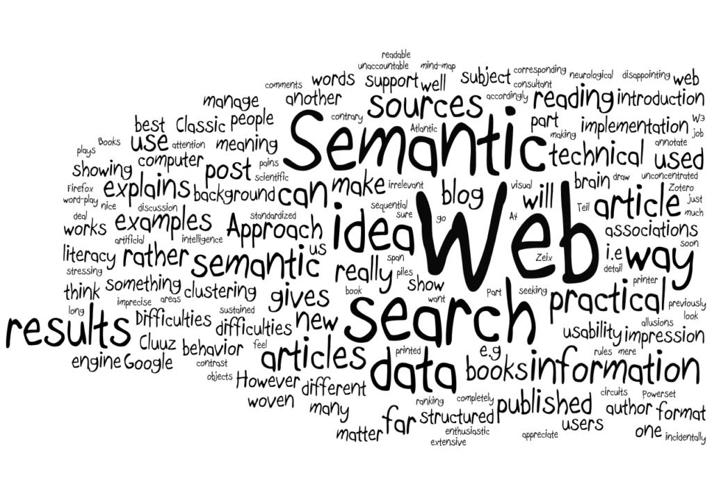 honlapszöveg írás, hogyan írjunk jó honlapszöveget